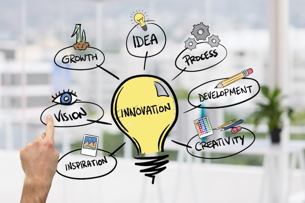 イノベーション イメージ