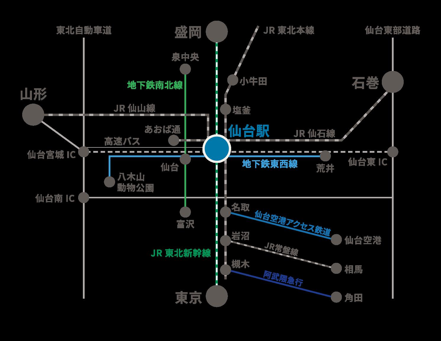 仙台 メトロマップ