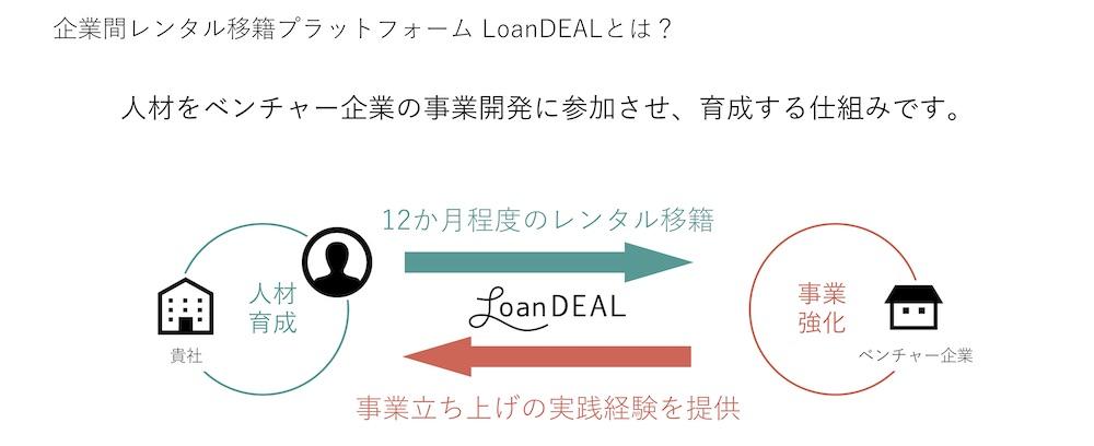 LoanDEAL 説明資料