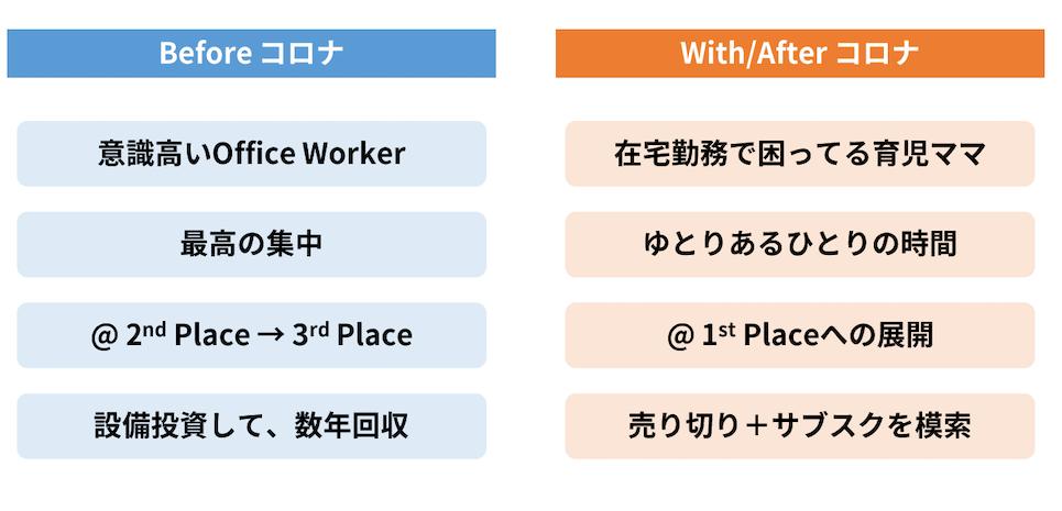 イベント資料2